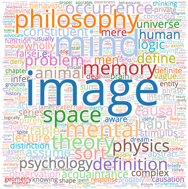 Bertrand Russell wordcloud
